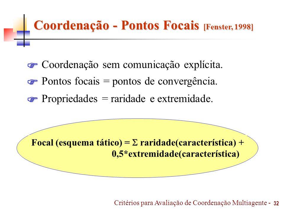 Coordenação - Pontos Focais [Fenster, 1998]